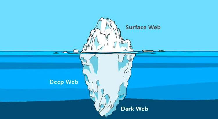 dark web-idseal guardian